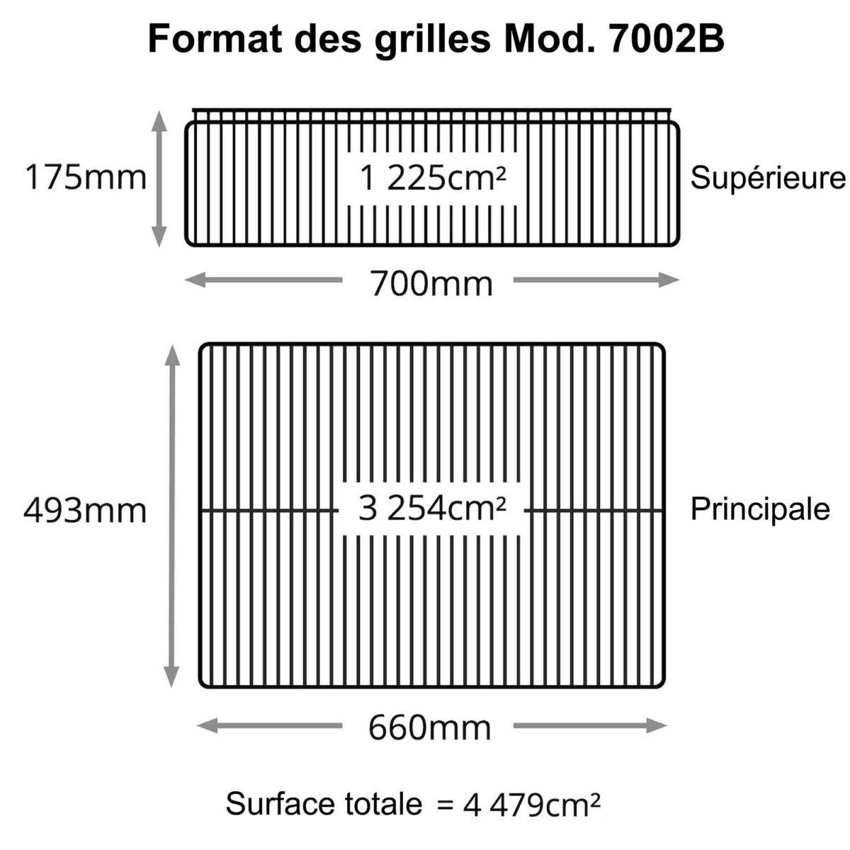 grille bbq pellet zgrills 7002